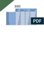 Tabela De Calculo Pontos Hinode