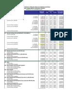 TARIFAS_PREÇOS_GRUPO B_10_2016.pdf