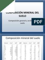 Composición Mineral Del Suelo