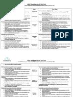 lkes timeline 2017-18