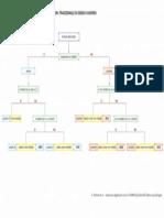valitutti nomenclatura ossidi anidridi
