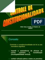 Esquema Controle de Constitucionalidade