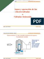 Curso Mecanismos Operacion Electrovalvulas Valvulas Solenoide Clasificacion Diagramas Funcionamiento