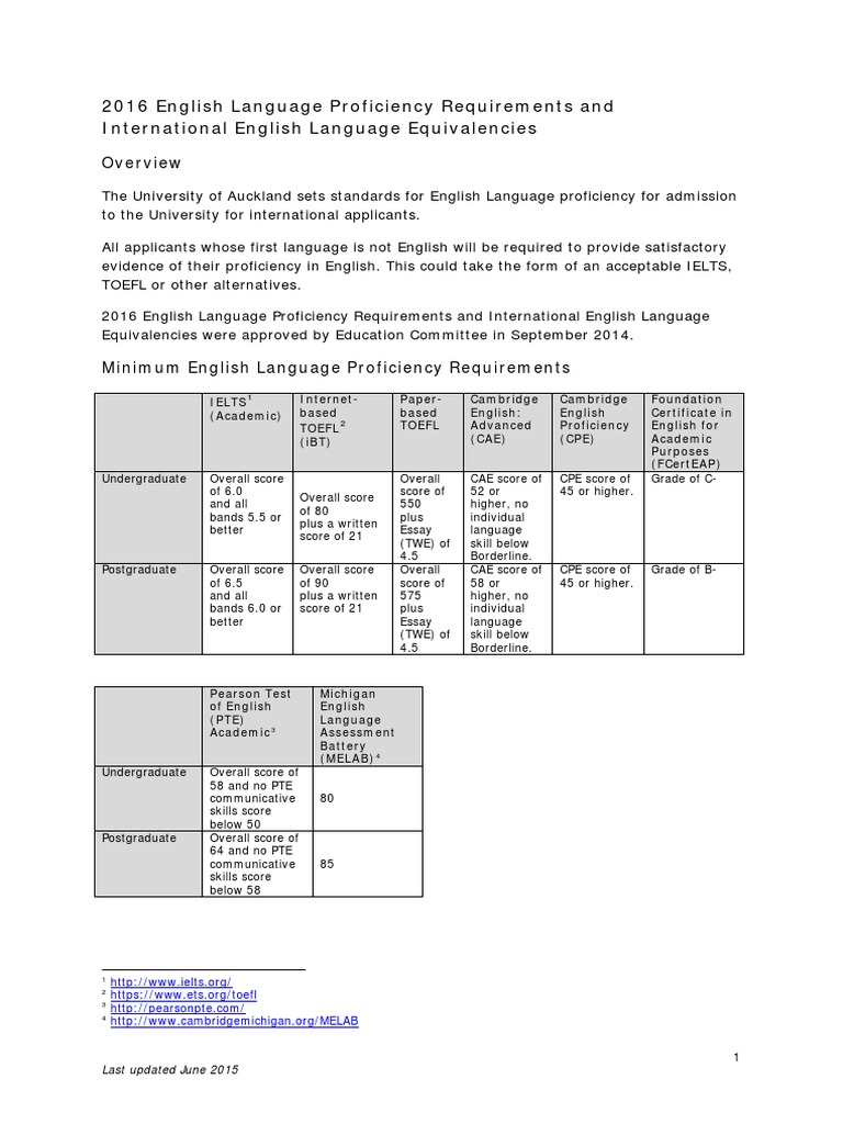 2016 English Language Requirements2 Jun International English