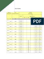 日規鋼管規範重量表
