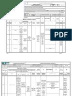 Planeacion y Org Del Trabajo8igp