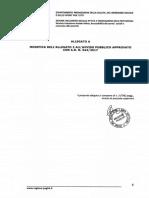 Modifica Dell'Allegato 2 All'Avviso Pubblico Avviso PON Inclusione