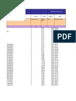 MM_material  master data_final_001.xls