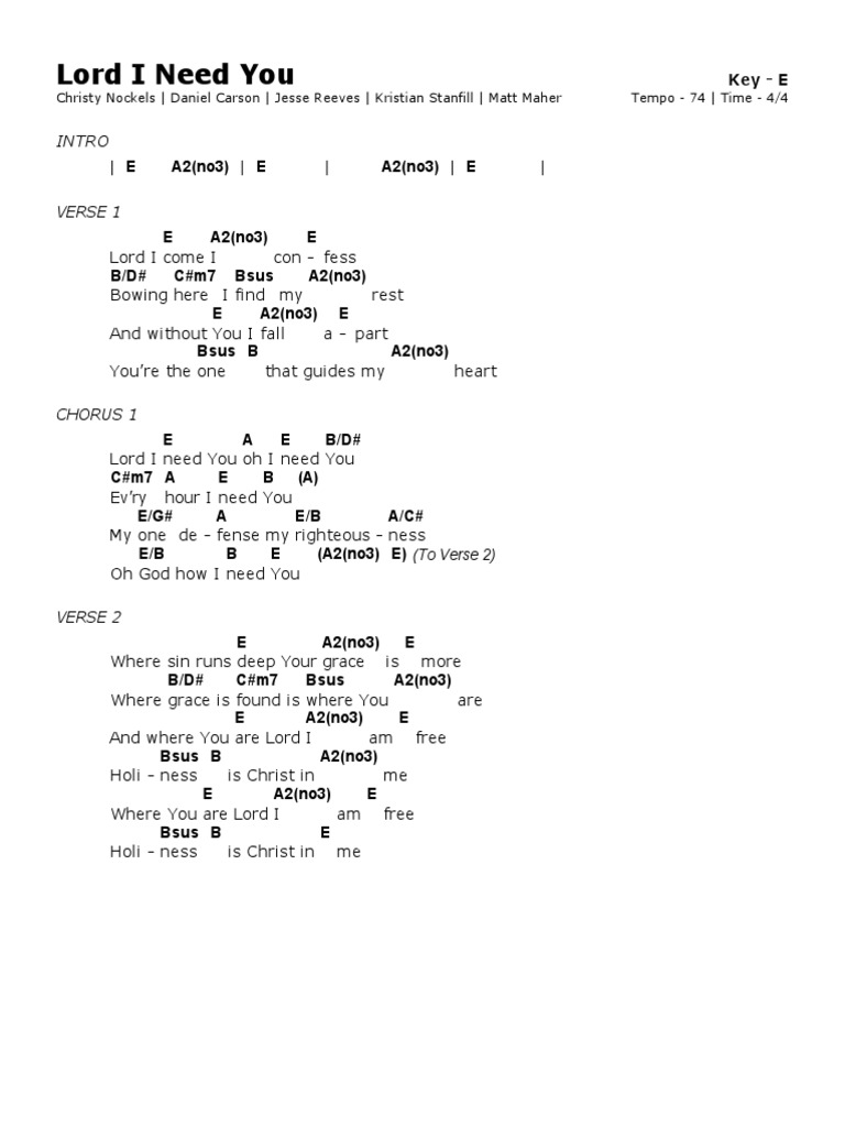 Famous Lord I Need You Guitar Chords Ornament Beginner Guitar
