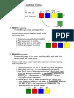 chart calling steps