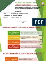 ley orgánica de municipalidades.pptx
