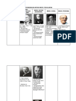 Perbandingan Antara Model Pengajaran