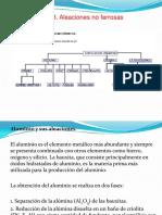 capitulo3-aleacionesnoferrosas-110913171434-phpapp01.pdf