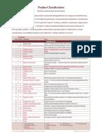 2151000-pss000000-classification-cht-bcrx-20140301.pdf