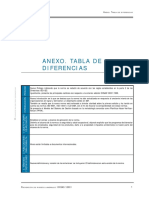 PRL OSHAS 18001 Anexo-capitulo8
