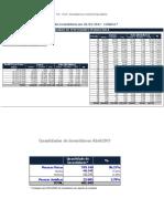 Perfil de Investidores Abril 2017