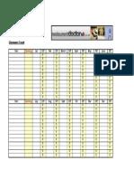 Glassware (Glassware Stock Take Spreadsheet)