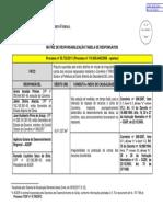 TCDF - Matriz de Responsabilização