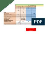 Formulaciones Para Panes y Galletas Expresados Procentualmente