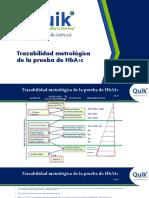 4.Trazabilidad Metrolgica de La Prueba de HbA1c