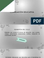 C3-Educación