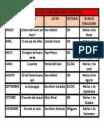 LIBROS DE LECTURA COMPLEMENTARIA TERCER AÑO.docx