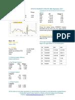 Market Update 18th September 2017