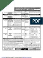 Ppsc Advt 40-2017