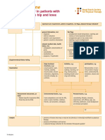 Dutch Osteoarthritis of the Hip and Knee Physiotherapy Flowchart.pdf