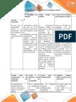 Aporte 3-Diagnostico Del Caso Problema - Copia - Copia