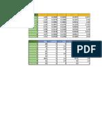 Datos de Campo Mediciones (1)