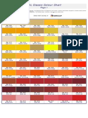 Ral Colour Chart Pdf