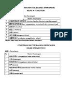 Pemetaan Materi Bahasa Mandarin Kls x