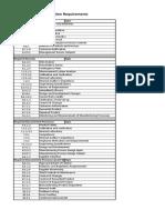 IATF 16949 Documen