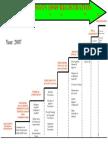 TS 16949 Roadmap 11