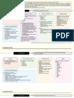 types_textes.pdf