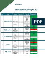 Data Radio rayon jailolo