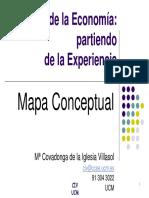 Mapa Conceptual Elaboracion