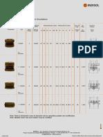 Indisol Insulators Epx