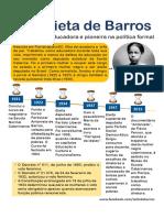 Antonieta de Barros - Infográfico