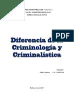 Diferencia de La Criminología y Criminalística