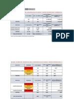 Catastro de Daños y Lista de Propuesta Nuevas RRC Por Validar PROVINCIA de SANTA