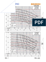 centrifugas_1_a_3.pdf