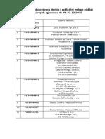 3787_lista Ferm Reproducyjnych Drobiu i Zakładów Wylęgu Piskląt Zgłoszonych Do Wysyłek Do Unii Celnej-XII.