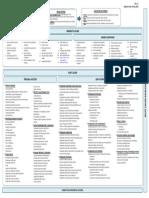 Comprehensive List of Causes