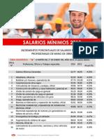 448SALARIOS-MINIMOS-2015.pdf
