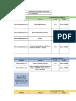 Inventario de Planos Del Proyecto de Edificación