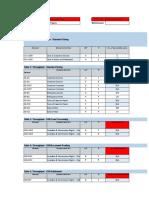Sizing Input Sheet - Throughput Based Ver1