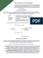 Tema 1- El Papel Del Dinero en Las Economias Modernas(1)