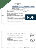 CRONOGRAMA_DE_FUNDAMENTOS_ Y  ESTRUCTURA DEL  CURRICULO DOM. (1).doc
